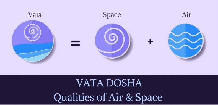 Vata Dosha